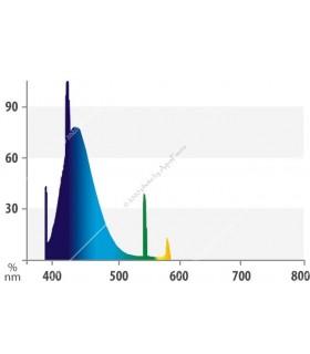 Juwel HiLite Blue 28W fénycső (590 mm)