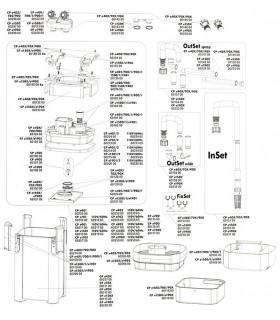 JBL CristalProfi e1502 Greenline külső szűrő