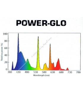 Hagen PowerGlo (T5) fénycső 8W (30 cm)