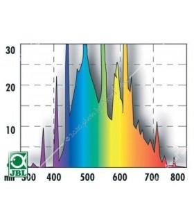 JBL Solar Natur 36W (120 cm)