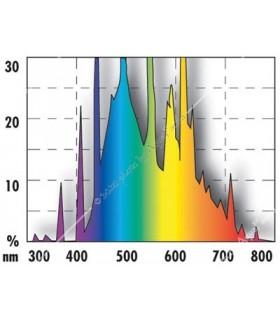 JBL Solar Ultra Natur 80W (145 cm) T5