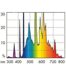 JBL Solar Ultra Tropic 54W (115 cm) T5